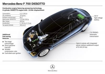 2008 Mercedes-Benz F700 5