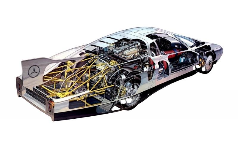 Mercedes C111-III2 Wing 3