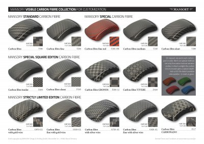 carbon_fibre_samples_Page_1