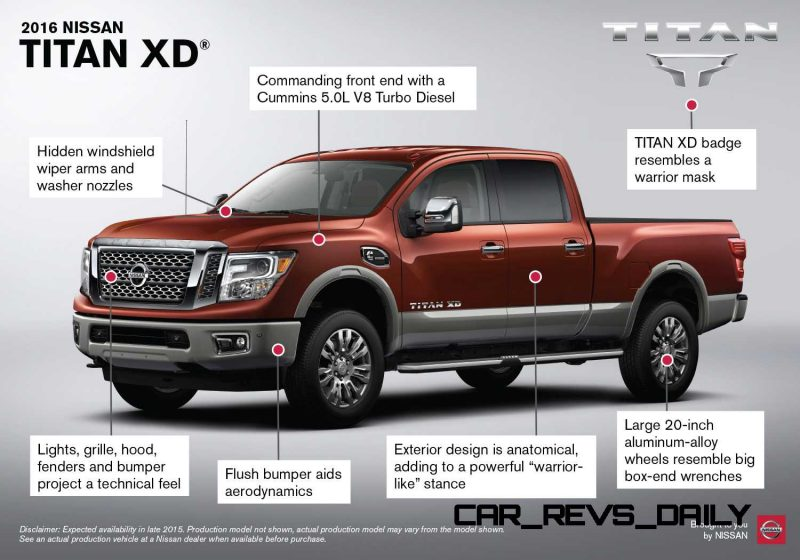 2016 Nissan Titan XD Infographic - Front (production model not s
