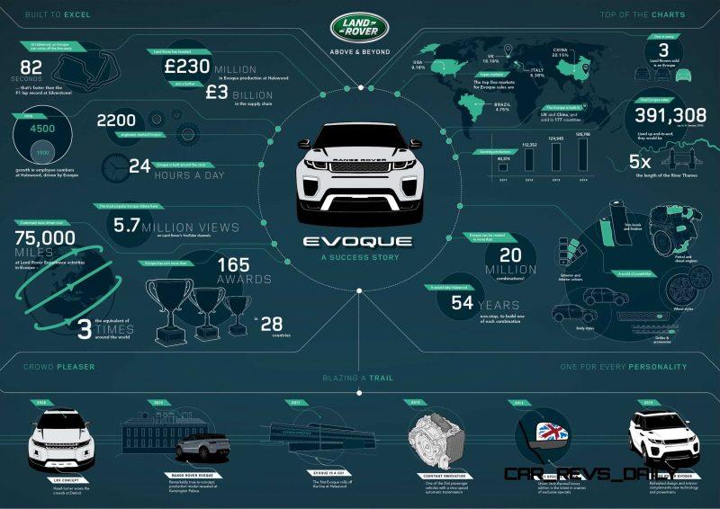 2016 Range Rover EVOQUE 1