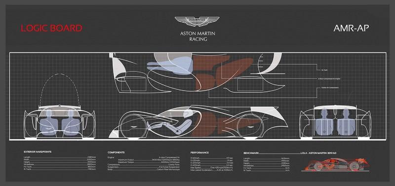 Ege Argüden 2035 Aston Martin AMR-AP LeMans Racer 10
