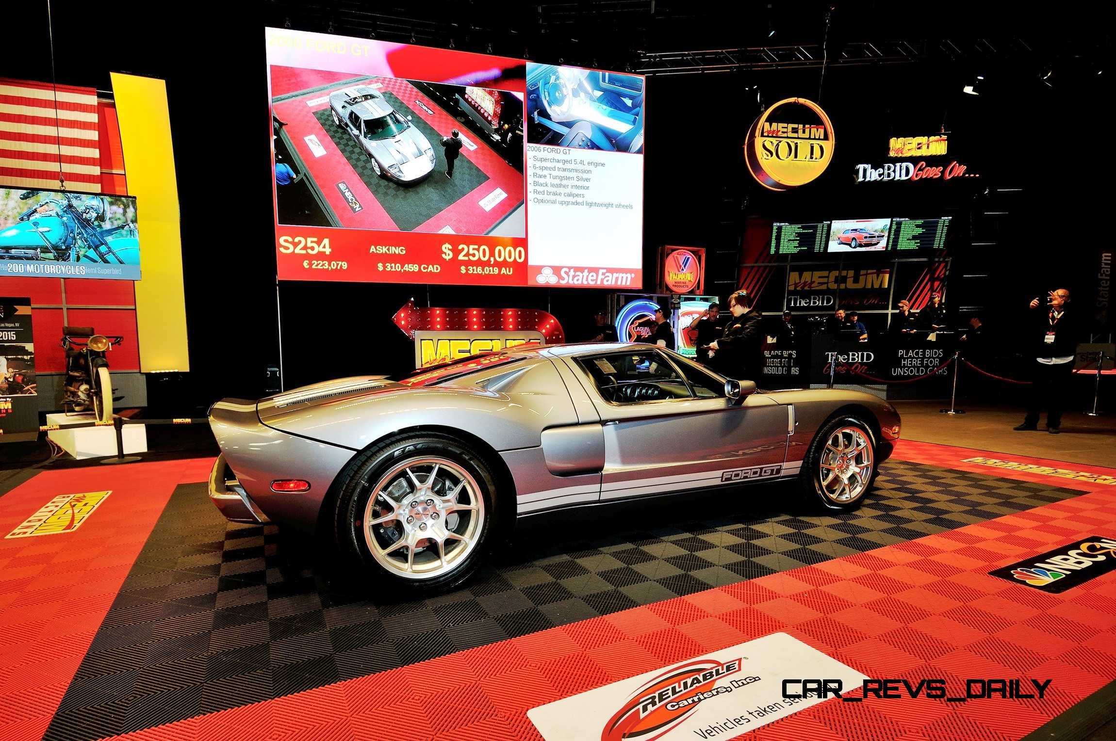 Mecum Auctions - Kissimmee 2015 3