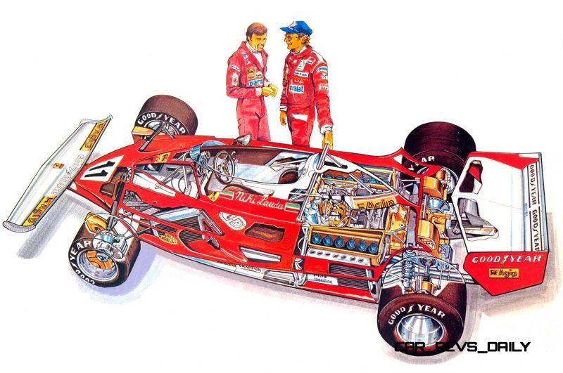 1975 Ferrari 312T F1 Car 1