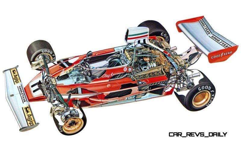 1975 Ferrari 312T F1 Car 2