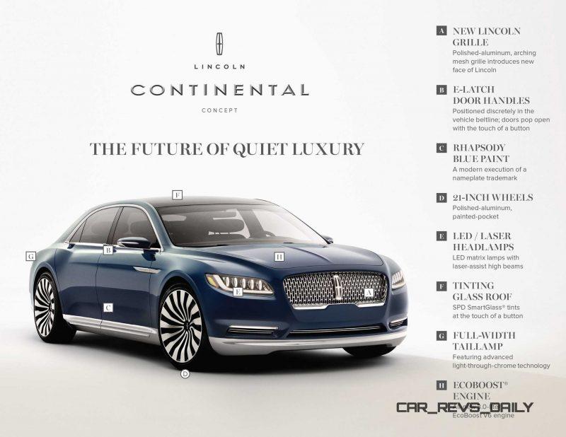 Lincoln Continental Concept Exterior Fact Sheet