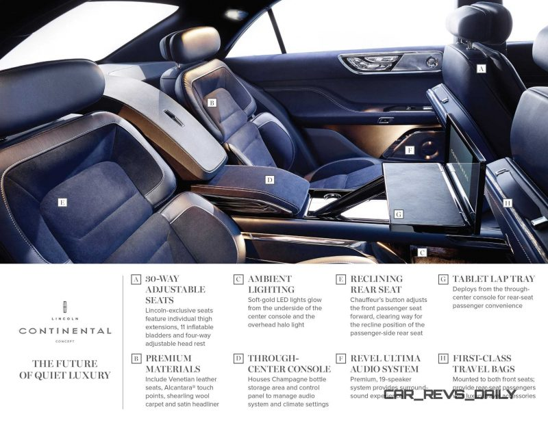 Lincoln Continental Concept Interior Fact Sheet