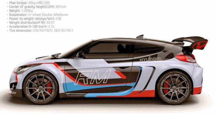 2015 Hyundai RM15 Concept