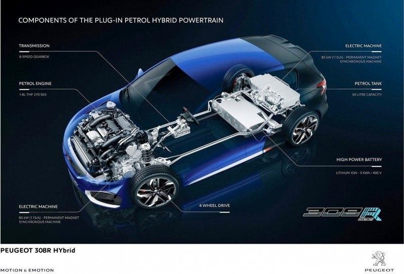 2015 Peugeot 308R HYbrid Concept 7