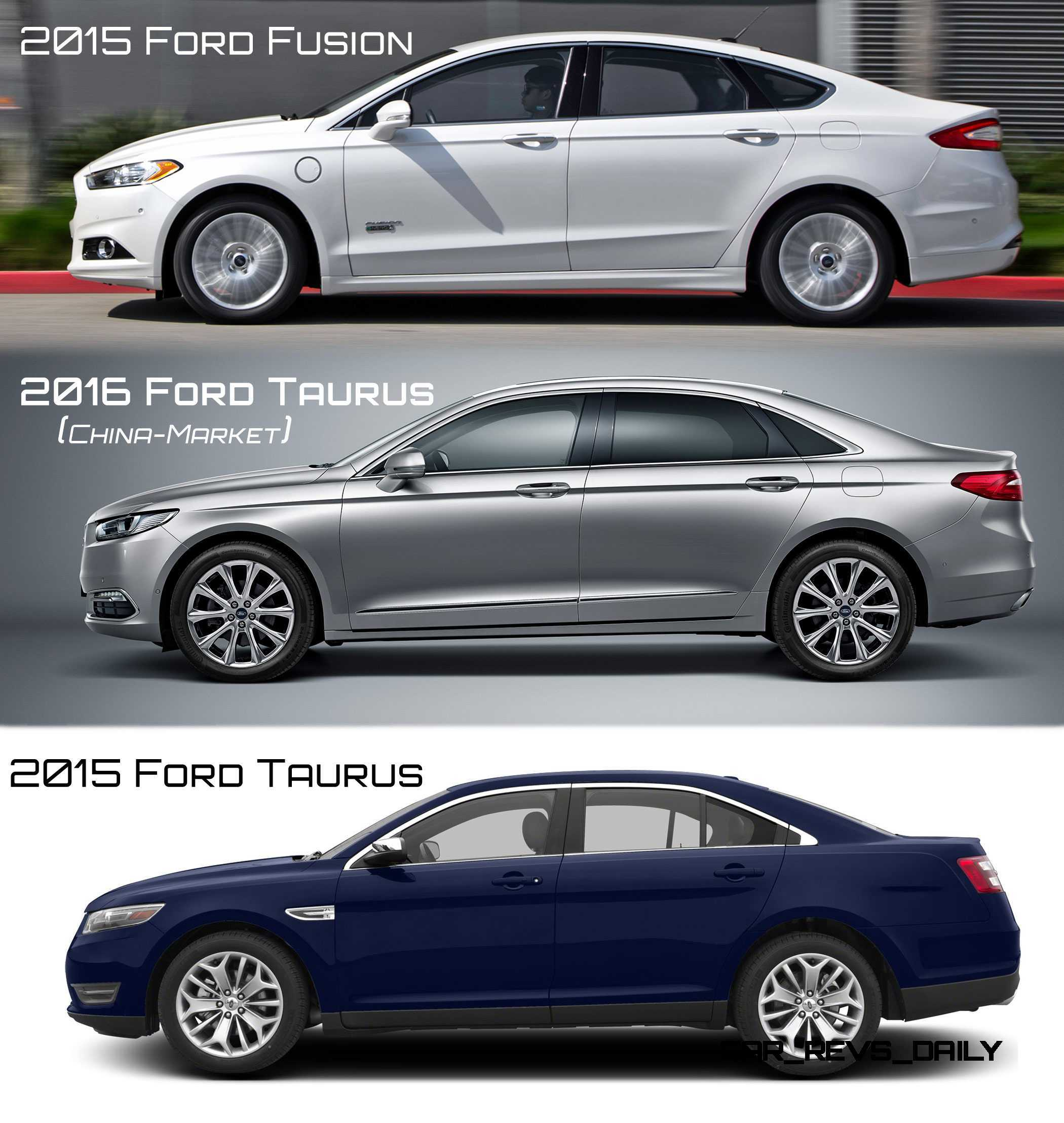 2016 Ford Taurus China