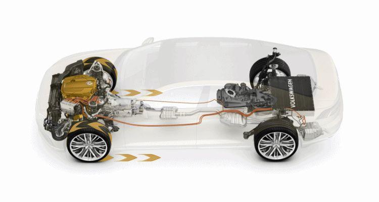 VW C GTE