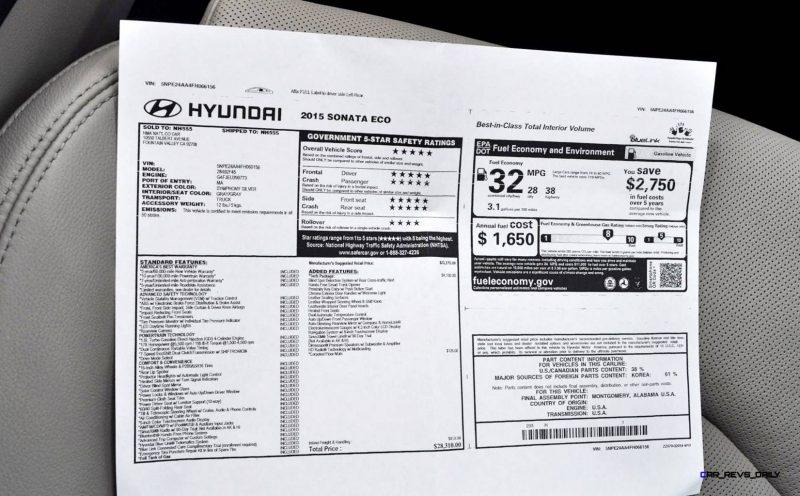 2015 Hyundai Sonata ECO Review 54