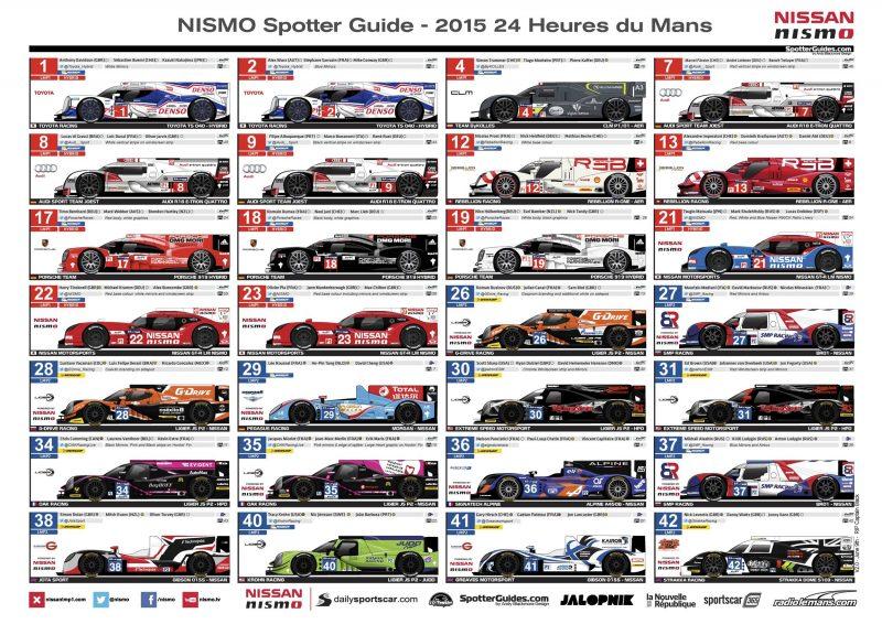 2015 Nissan GT-R LM Nismo 22