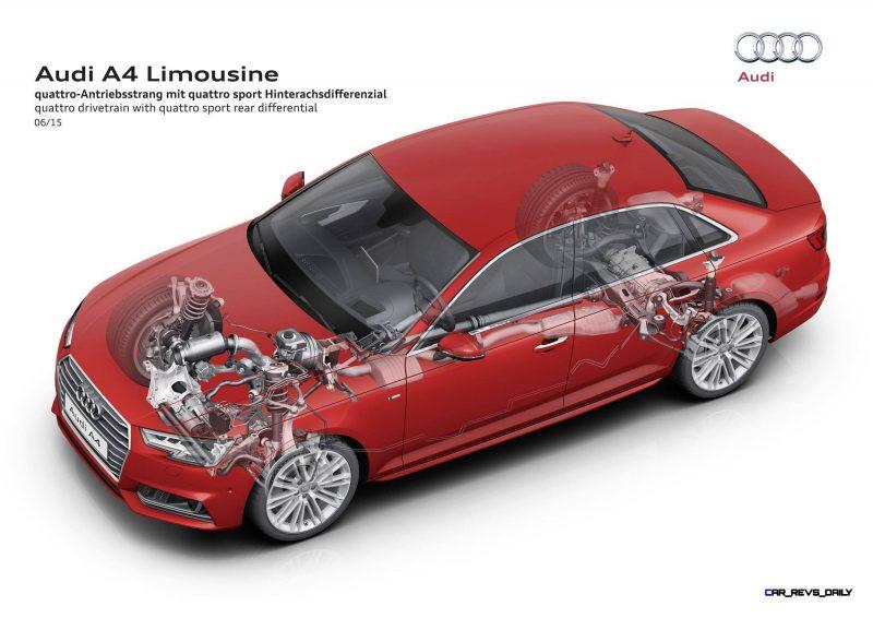 2016 Audi A4 1