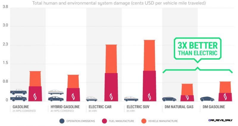 DM_emissions_flat