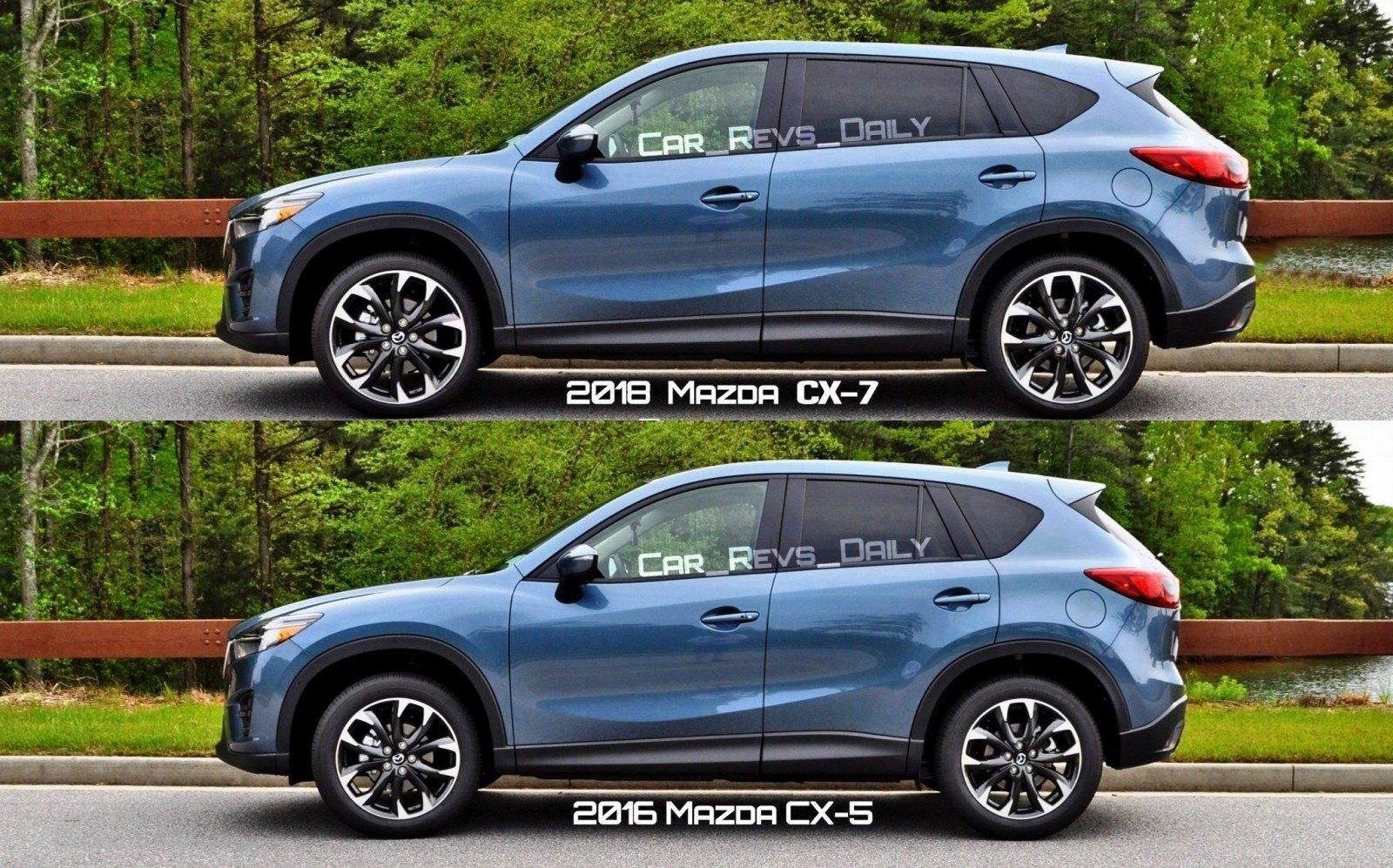 Kelebihan Kekurangan Mazda Cx 7 2017 Perbandingan Harga