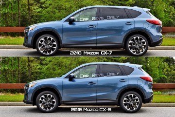 2018 Mazda CX-7 Rendering Shows Longer, 7-Seater CX-5 Sibling