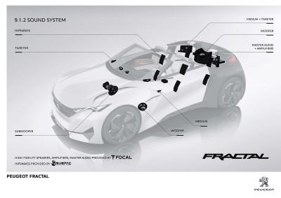 2015 Peugeot FRACTAL Concept 26