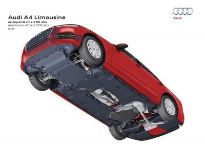 Aerodynamic of the 2.0 TDI ultra