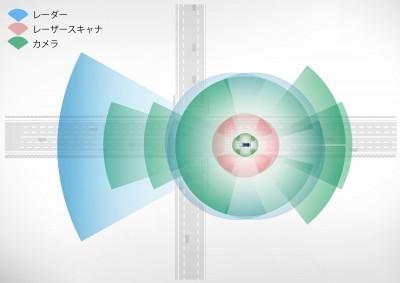 2015 Nissan IDS Concept 29