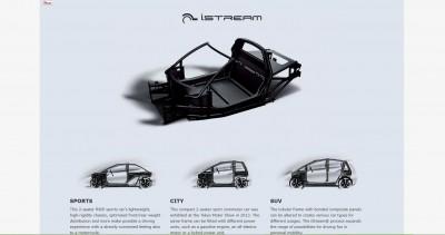 2015 YAMAHA Sports Ride Concept 1