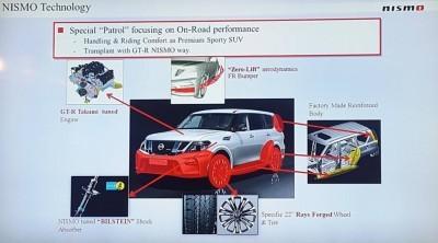 2016 Nissan Patrol NISMO 4
