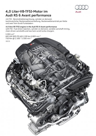 4.0 litre V8 TFSI engine