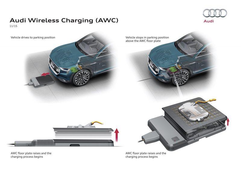 Audi Wireless Charging (AWC)