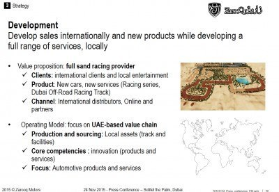 Zarooq Motors Launch Presentaion Slides Nov2015 13