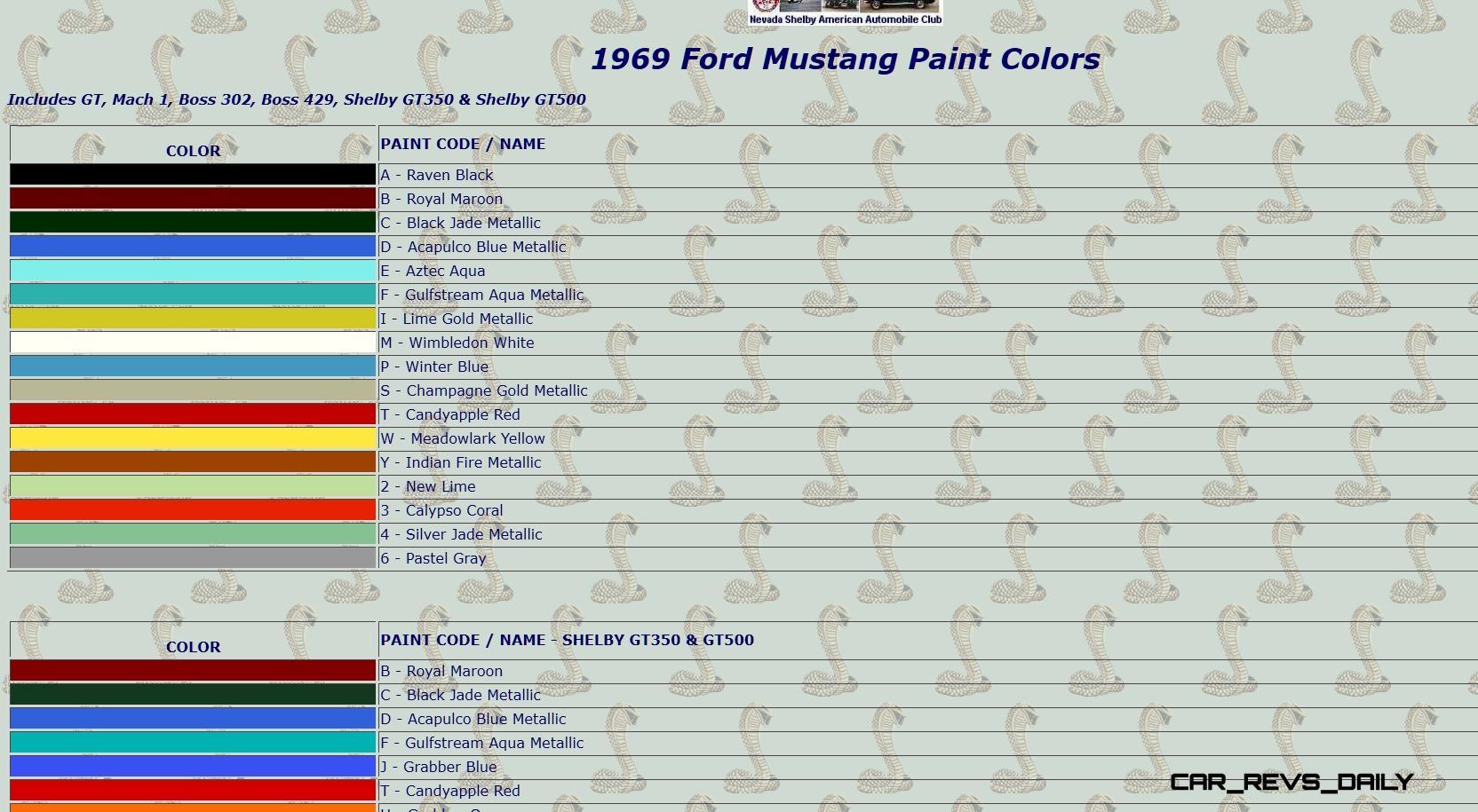 1969 Ford Mustang Boss 429 >> Mecum 2016 Musclecars - 1969 Ford Mustang Boss 429 ...
