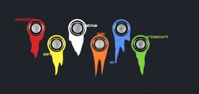 F1 Pirelli Tire Colors 2