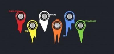 F1 Pirelli Tire Colors 2