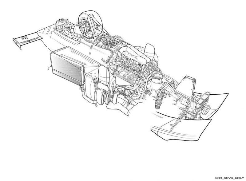 2015 Ferrari F1 Engine