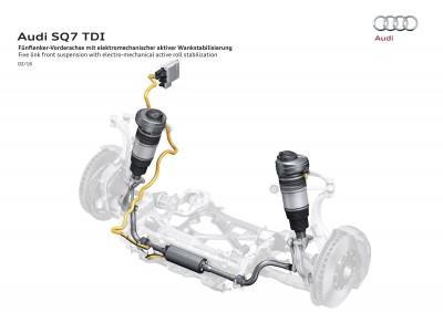 2017 Audi SQ7 TDI 29