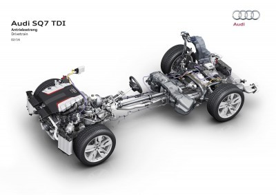 2017 Audi SQ7 TDI 31