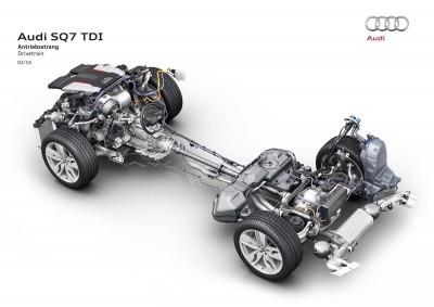 2017 Audi SQ7 TDI 32