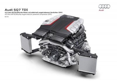 2017 Audi SQ7 TDI 35
