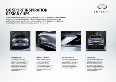 "Infiniti models give expression to a unique design philosophy, known as ""Powerful Elegance,"" characterized by many of the brand's design hallmarks: a distinctive face, bodyside surfacing, a ""crescent-cut"" pillar, and a fluid rear aspect. With the daring new QX Sport Inspiration, ""Powerful Elegance"" has taken another step forward."