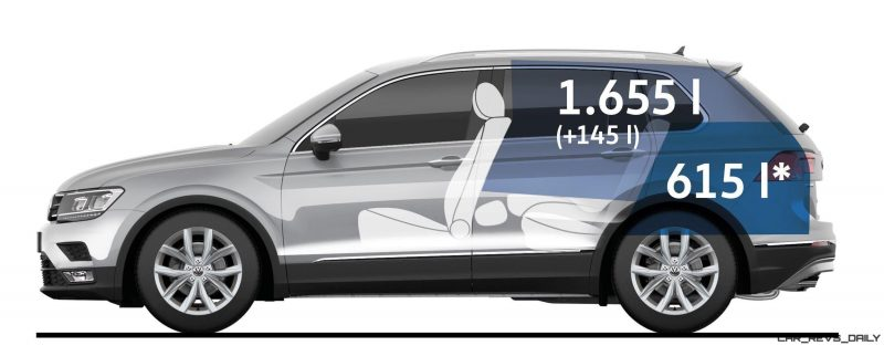 Future VW USA SUV Roadmap Projects 15 Variants by 2021 Future VW USA SUV Roadmap Projects 15 Variants by 2021 Future VW USA SUV Roadmap Projects 15 Variants by 2021 Future VW USA SUV Roadmap Projects 15 Variants by 2021 Future VW USA SUV Roadmap Projects 15 Variants by 2021 Future VW USA SUV Roadmap Projects 15 Variants by 2021 Future VW USA SUV Roadmap Projects 15 Variants by 2021 Future VW USA SUV Roadmap Projects 15 Variants by 2021 Future VW USA SUV Roadmap Projects 15 Variants by 2021 Future VW USA SUV Roadmap Projects 15 Variants by 2021 Future VW USA SUV Roadmap Projects 15 Variants by 2021 Future VW USA SUV Roadmap Projects 15 Variants by 2021 Future VW USA SUV Roadmap Projects 15 Variants by 2021 Future VW USA SUV Roadmap Projects 15 Variants by 2021 Future VW USA SUV Roadmap Projects 15 Variants by 2021 Future VW USA SUV Roadmap Projects 15 Variants by 2021 Future VW USA SUV Roadmap Projects 15 Variants by 2021 Future VW USA SUV Roadmap Projects 15 Variants by 2021 Future VW USA SUV Roadmap Projects 15 Variants by 2021 Future VW USA SUV Roadmap Projects 15 Variants by 2021 Future VW USA SUV Roadmap Projects 15 Variants by 2021 Future VW USA SUV Roadmap Projects 15 Variants by 2021 Future VW USA SUV Roadmap Projects 15 Variants by 2021 Future VW USA SUV Roadmap Projects 15 Variants by 2021 Future VW USA SUV Roadmap Projects 15 Variants by 2021 Future VW USA SUV Roadmap Projects 15 Variants by 2021 Future VW USA SUV Roadmap Projects 15 Variants by 2021 Future VW USA SUV Roadmap Projects 15 Variants by 2021 Future VW USA SUV Roadmap Projects 15 Variants by 2021 Future VW USA SUV Roadmap Projects 15 Variants by 2021