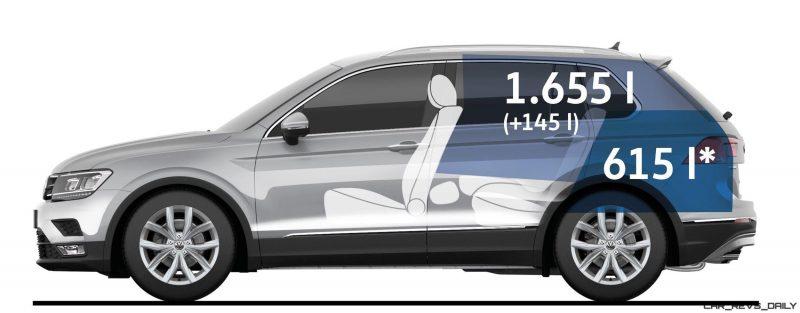 Volkswagen Tiguan load capacity