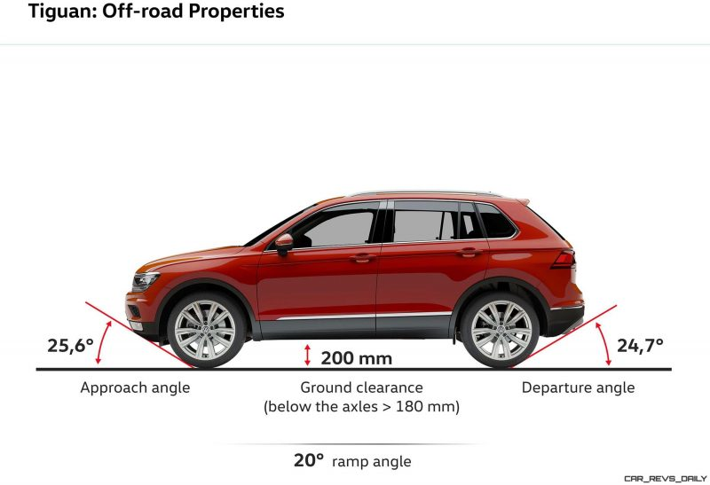 Volkswagen Tiguan off-road properties