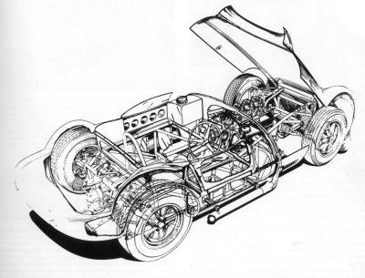1961 Chaparral 1 Prototype
