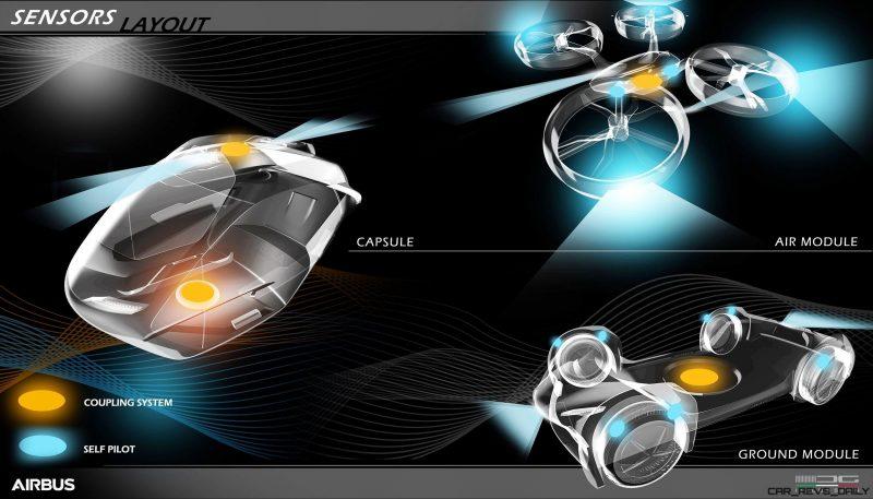2017 ItalDesign x Airbus Pop