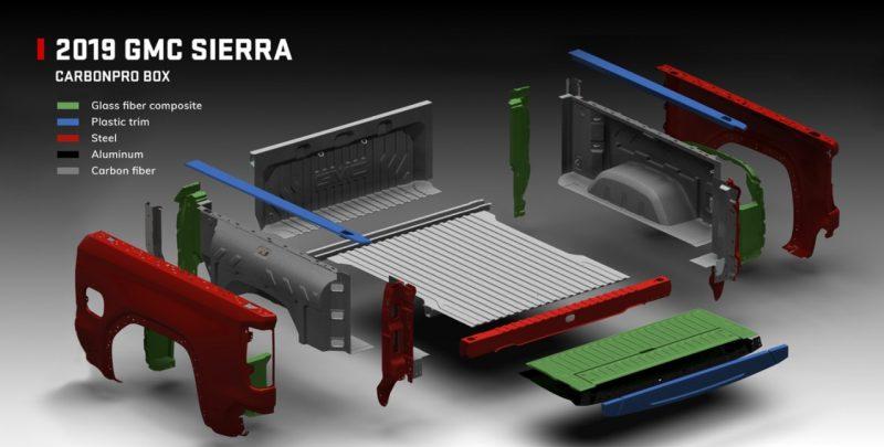 2019 GMC Sierra Denali CarbonPro Bed materials
