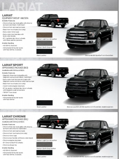 2015 FORD F-150 32