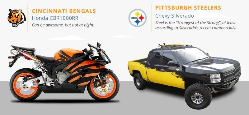 2016 If NFL Teams Were Cars 1
