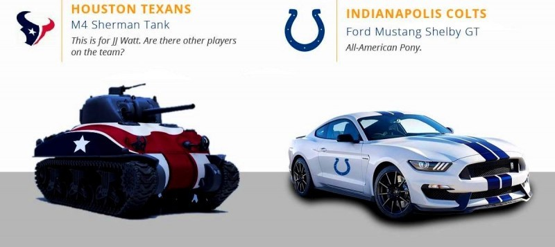 2016 If NFL Teams Were Cars 11