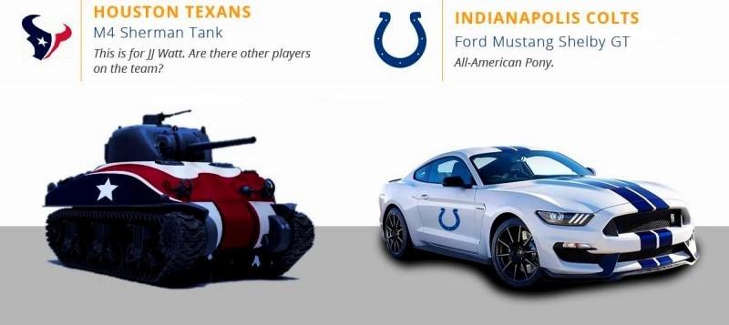 2016 If NFL Teams Were Cars 11