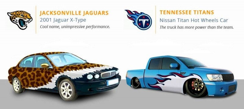 2016 If NFL Teams Were Cars 12