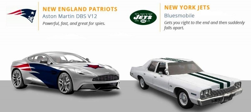 2016 If NFL Teams Were Cars 13